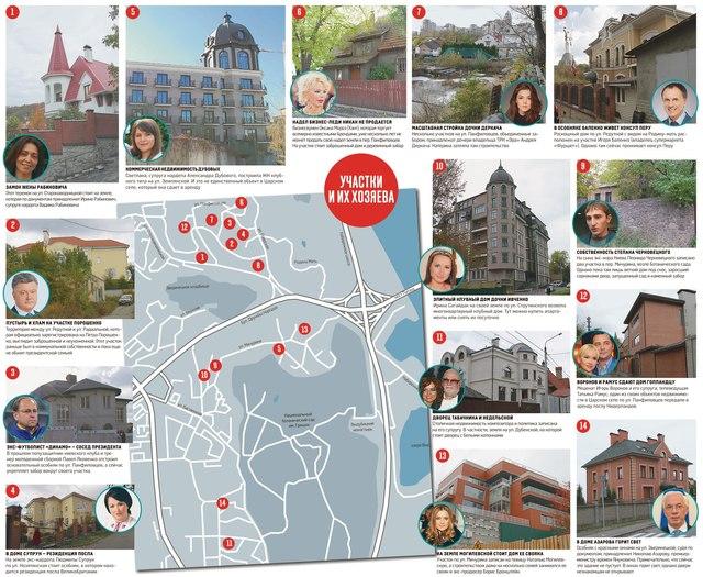 Царское село в Киеве: кому принадлежат золотые сотки столицы
