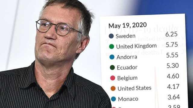 «Коронавирусная катастрофа»: Швеция вышла в мировые лидеры по уровню смертности